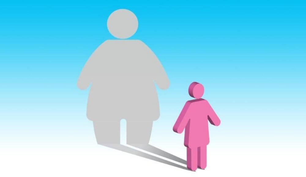 kiloyla ilişkisi